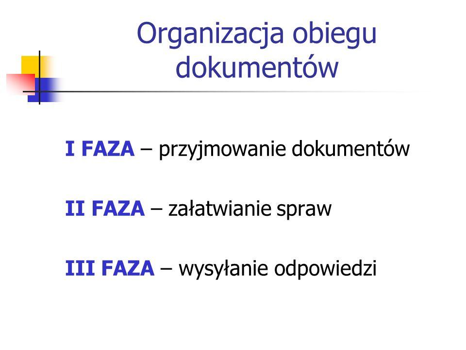 Organizacja obiegu dokumentów I FAZA – przyjmowanie dokumentów II FAZA – załatwianie spraw III FAZA – wysyłanie odpowiedzi