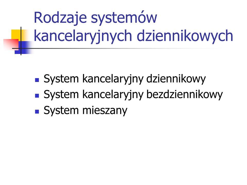 Rodzaje systemów kancelaryjnych dziennikowych System kancelaryjny dziennikowy System kancelaryjny bezdziennikowy System mieszany