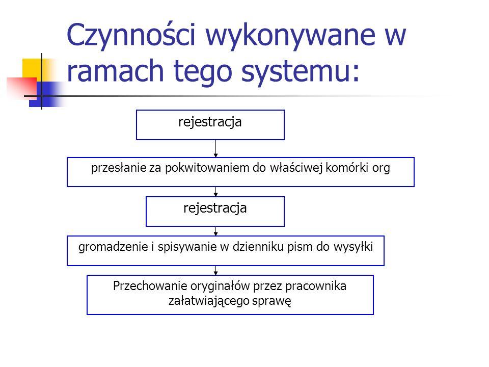 Czynności wykonywane w ramach tego systemu: rejestracja przesłanie za pokwitowaniem do właściwej komórki org rejestracja gromadzenie i spisywanie w dz