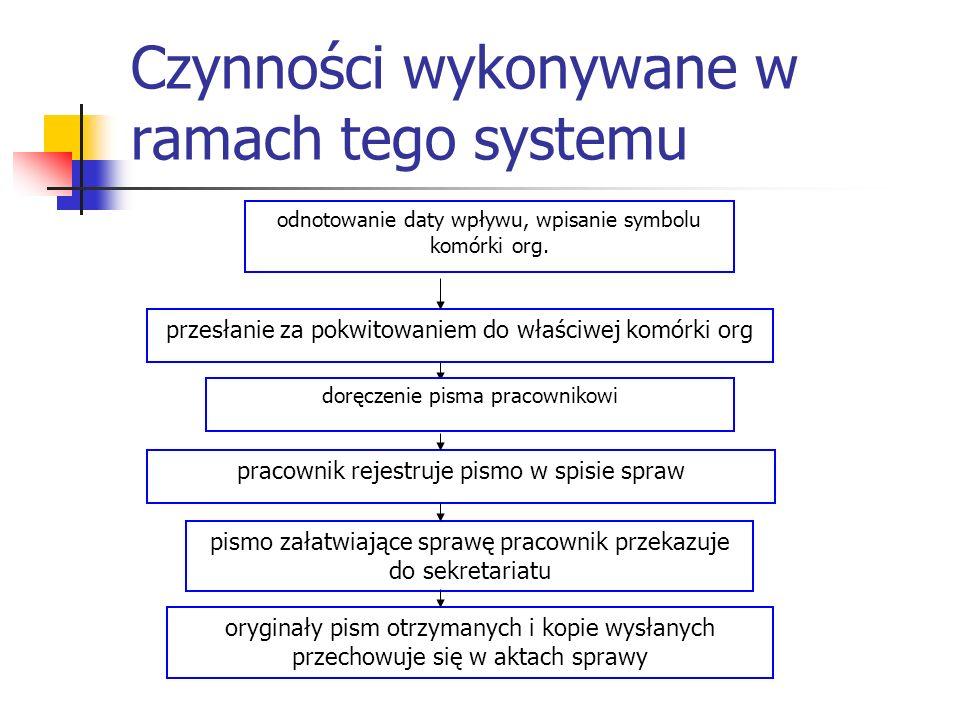 Czynności wykonywane w ramach tego systemu przesłanie za pokwitowaniem do właściwej komórki org odnotowanie daty wpływu, wpisanie symbolu komórki org.