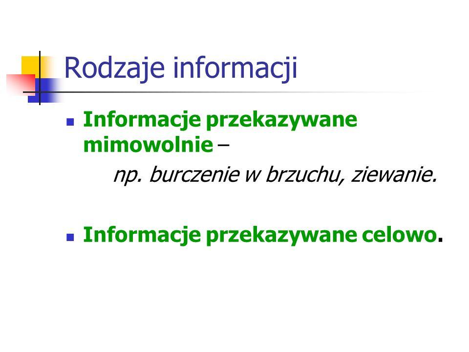 Rodzaje informacji Informacje przekazywane mimowolnie – np. burczenie w brzuchu, ziewanie. Informacje przekazywane celowo.