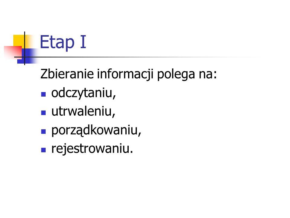 Etap I Zbieranie informacji polega na: odczytaniu, utrwaleniu, porządkowaniu, rejestrowaniu.