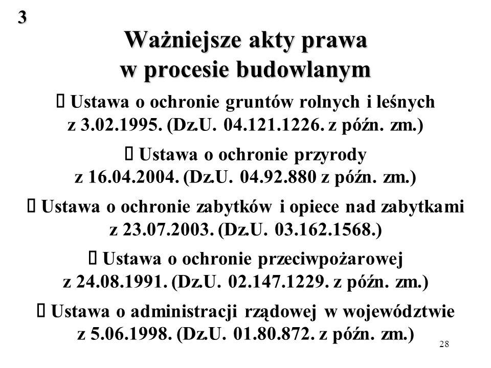 28 Ważniejsze akty prawa w procesie budowlanym Ważniejsze akty prawa w procesie budowlanym Ustawa o ochronie gruntów rolnych i leśnych z 3.02.1995.