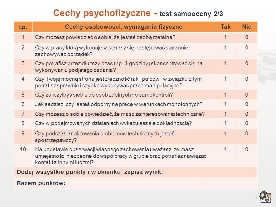 11 Cechy psychofizyczne Test samooceny 1/3 Decydując się na podjęcie pracy w zawodzie elektromechanik pojazdów samochodowych, powinniśmy przede wszyst