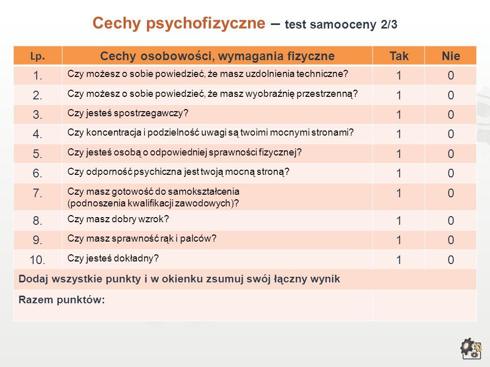 11 Cechy psychofizyczne Test samooceny 1/3 Decydując się na podjęcie pracy w zawodzie lakiernika, powinniśmy przede wszystkim wziąć pod uwagę swoje możliwości, cechy osobowości, temperamentu, swoje zainteresowania, uzdolnienia i wymagania fizyczne.