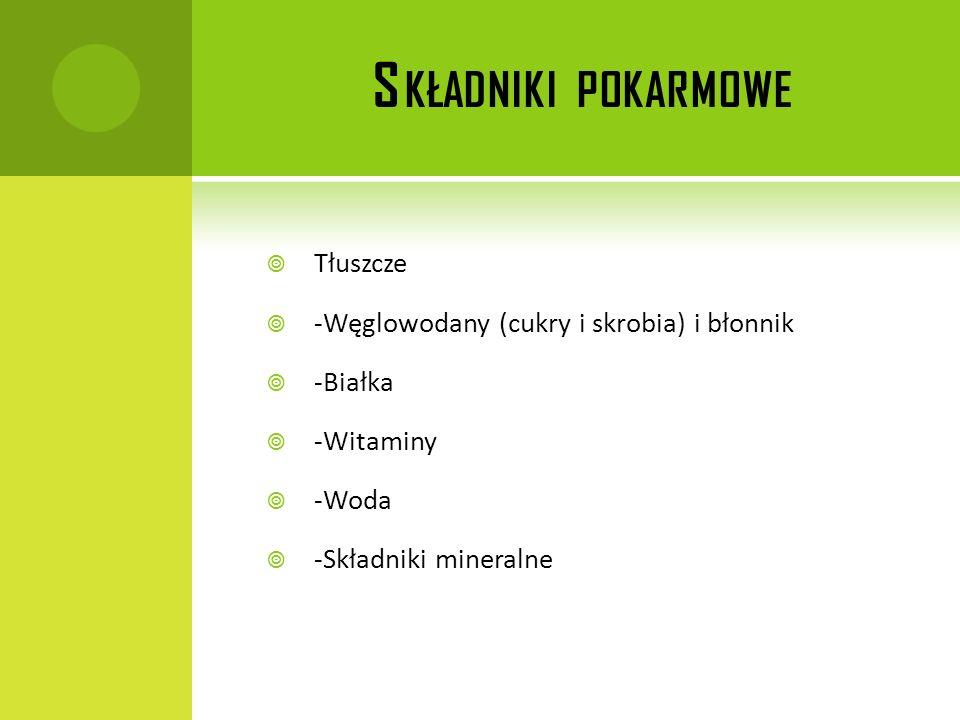 S KŁADNIKI POKARMOWE Tłuszcze -Węglowodany (cukry i skrobia) i błonnik -Białka -Witaminy -Woda -Składniki mineralne