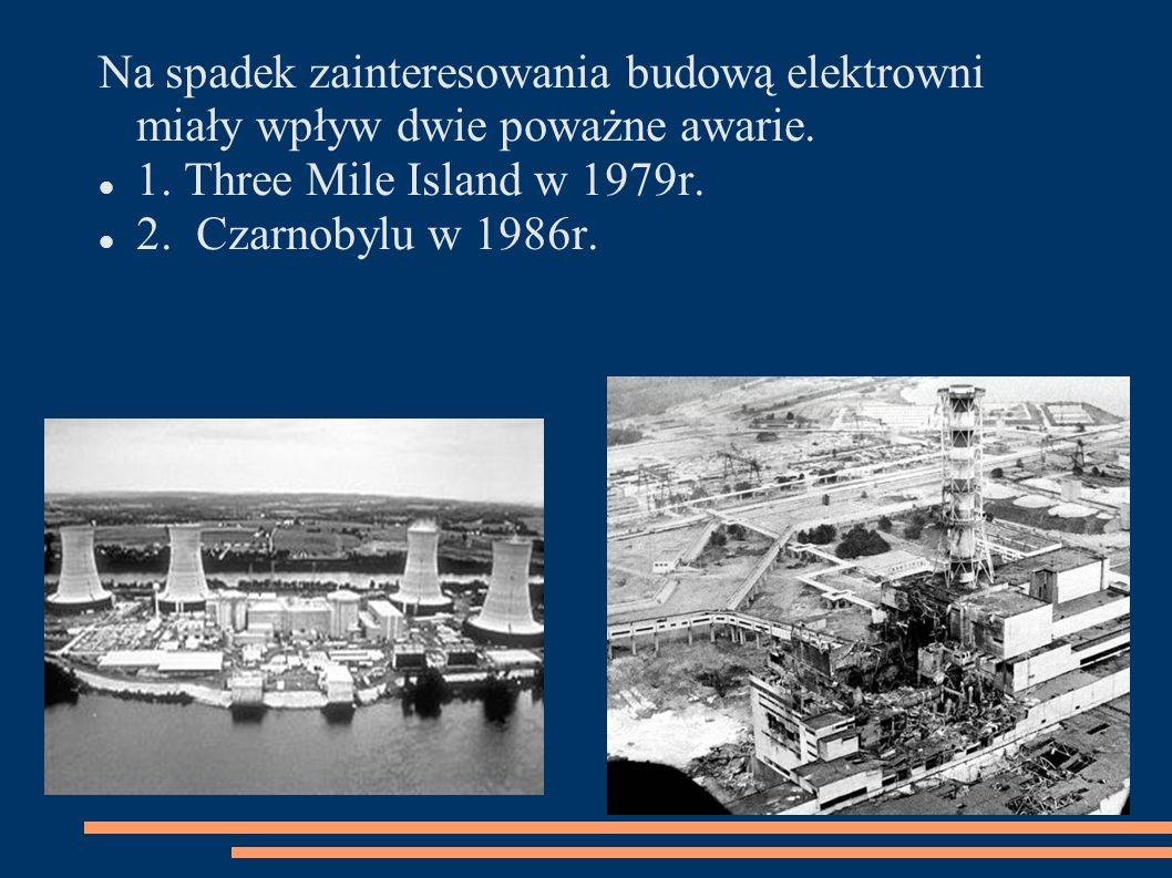 Na spadek zainteresowania budową elektrowni miały wpływ dwie poważne awarie. 1. Three Mile Island w 1979r. 2. Czarnobylu w 1986r.