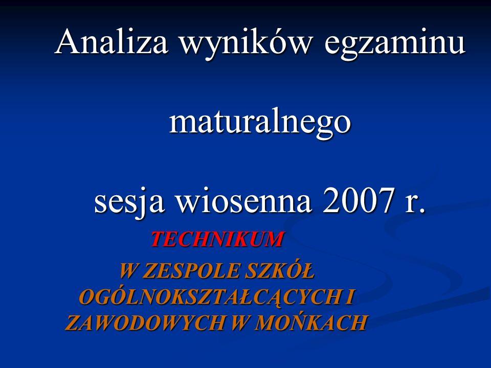 Analiza wyników egzaminu maturalnego sesja wiosenna 2007 r.