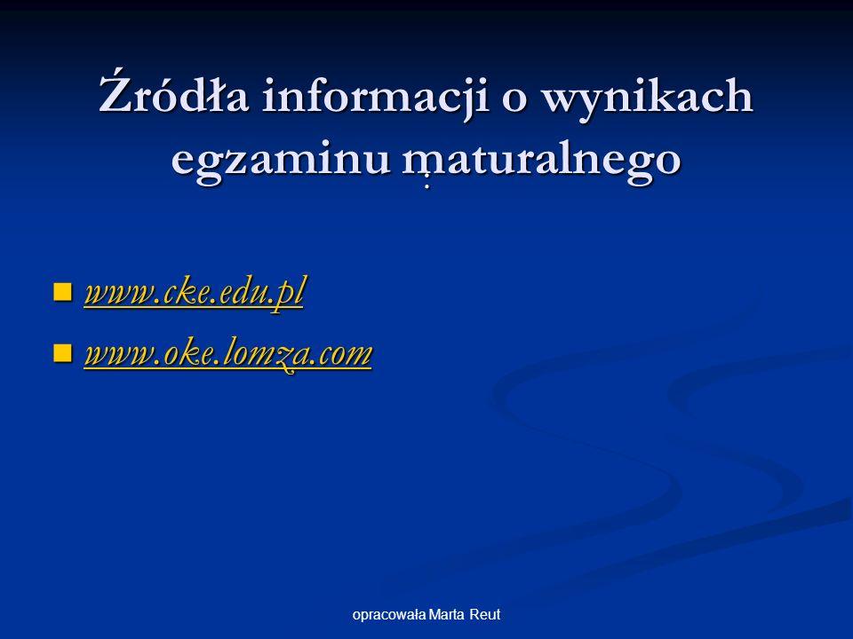opracowała Marta Reut Źródła informacji o wynikach egzaminu maturalnego : www.cke.edu.pl www.cke.edu.pl www.cke.edu.pl www.oke.lomza.com www.oke.lomza.com www.oke.lomza.com
