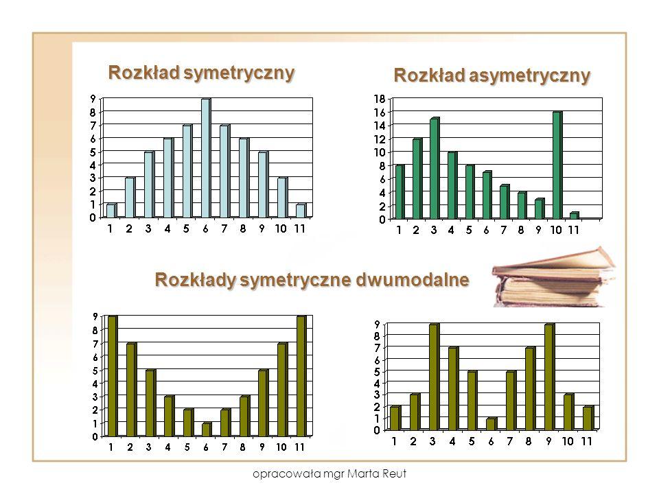 opracowała mgr Marta Reut Rozkład symetryczny Rozkład asymetryczny Rozkłady symetryczne dwumodalne