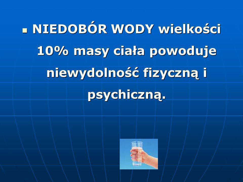 NIEDOBÓR WODY wielkości 10% masy ciała powoduje niewydolność fizyczną i psychiczną. NIEDOBÓR WODY wielkości 10% masy ciała powoduje niewydolność fizyc