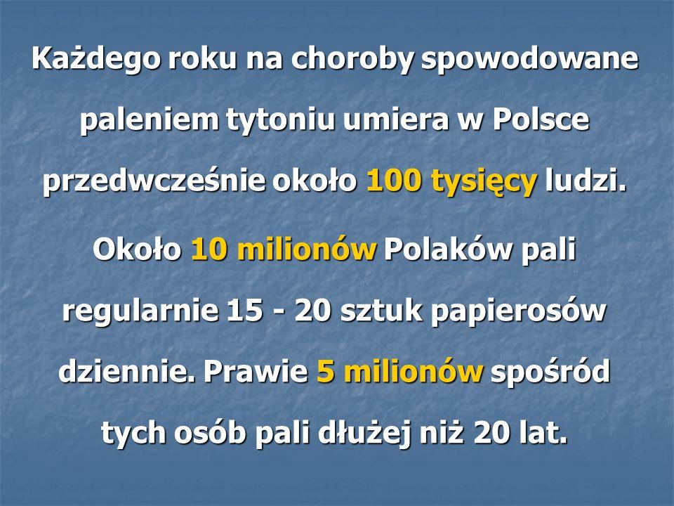 Każdego roku na choroby spowodowane paleniem tytoniu umiera w Polsce przedwcześnie około 100 tysięcy ludzi. Około 10 milionów Polaków pali regularnie