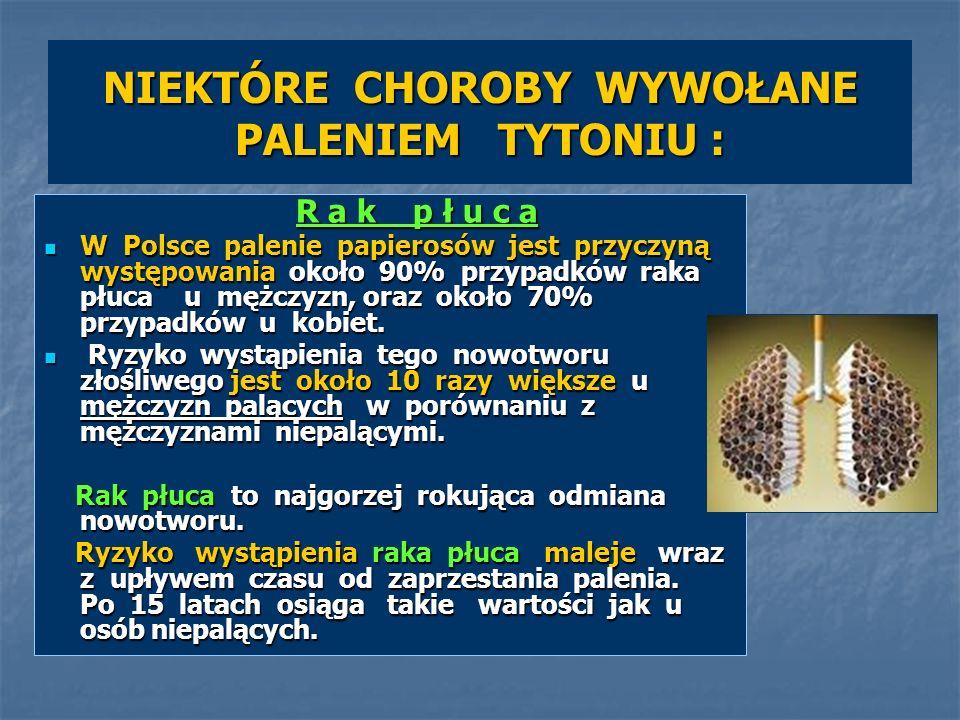 NIEKTÓRE CHOROBY WYWOŁANE PALENIEM TYTONIU : R a k p ł u c a R a k p ł u c a W Polsce palenie papierosów jest przyczyną występowania około 90% przypad