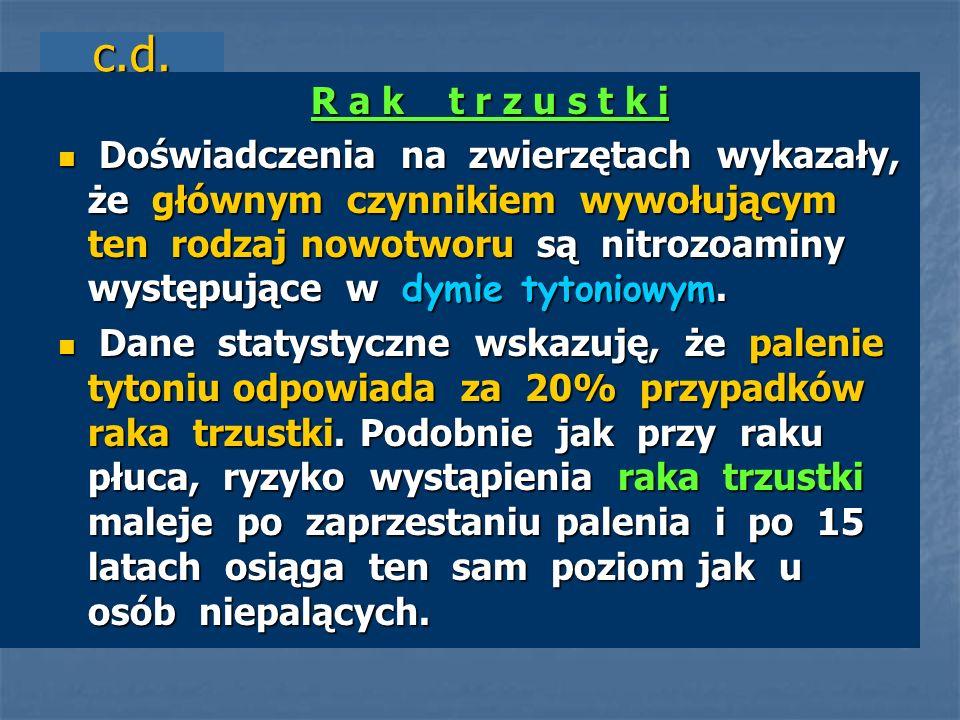 c.d. R a k t r z u s t k i R a k t r z u s t k i Doświadczenia na zwierzętach wykazały, że głównym czynnikiem wywołującym ten rodzaj nowotworu są nitr