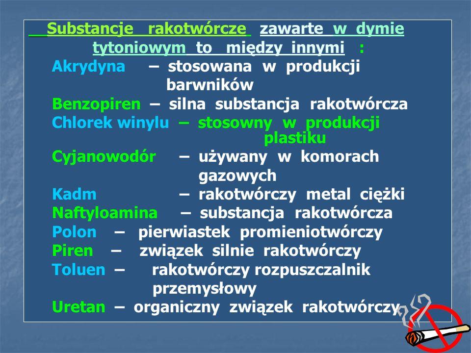CO GROZI PALACZOWI ? Źródło: Prof. Witold Zatoński radzi jak rzucić palenie, wyd. VII