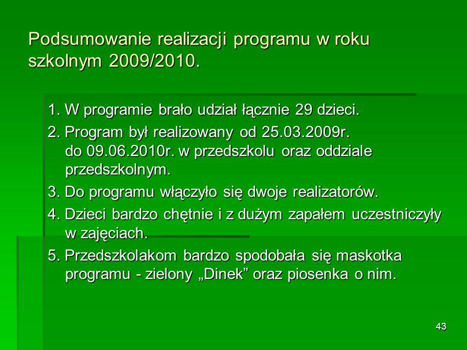43 Podsumowanie realizacji programu w roku szkolnym 2009/2010.