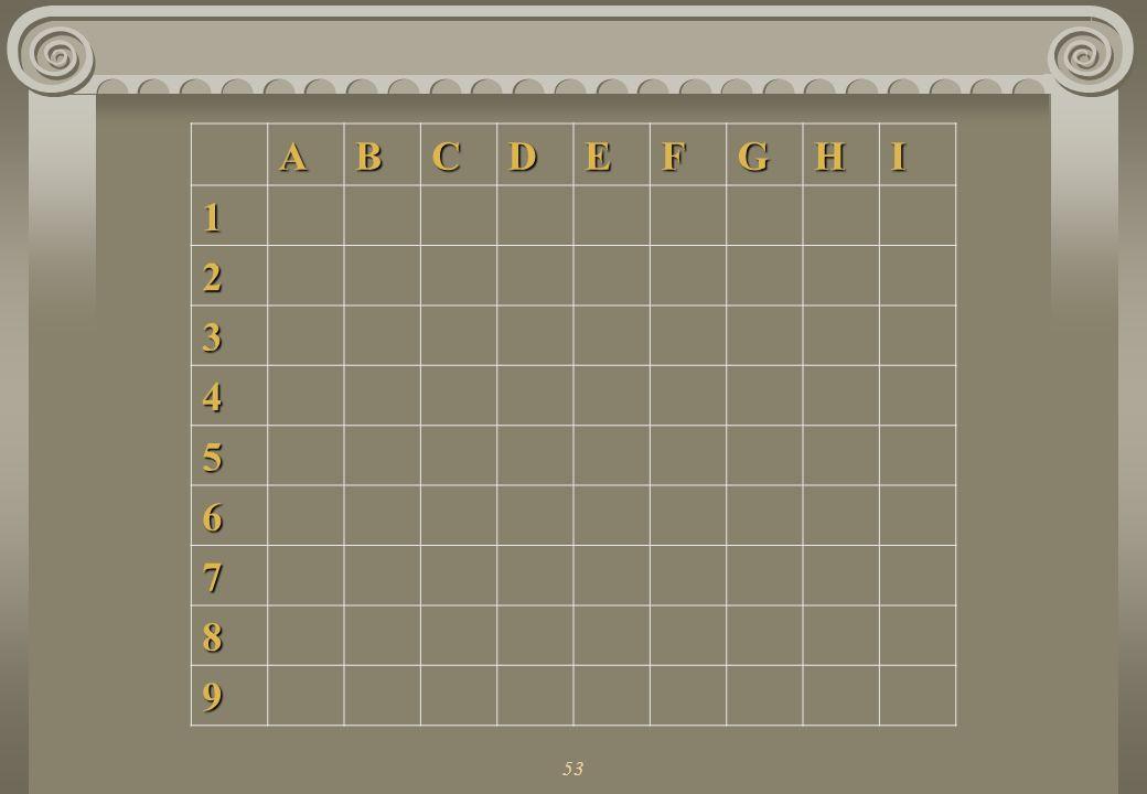 52 Gra w Maryjne statki Zasady gry: - Na pierwszej planszy narysuj swoje statki. (3- jednomasztowce; 2 –dwumasztowce; 2- trzymasztowce) - Na drugiej p