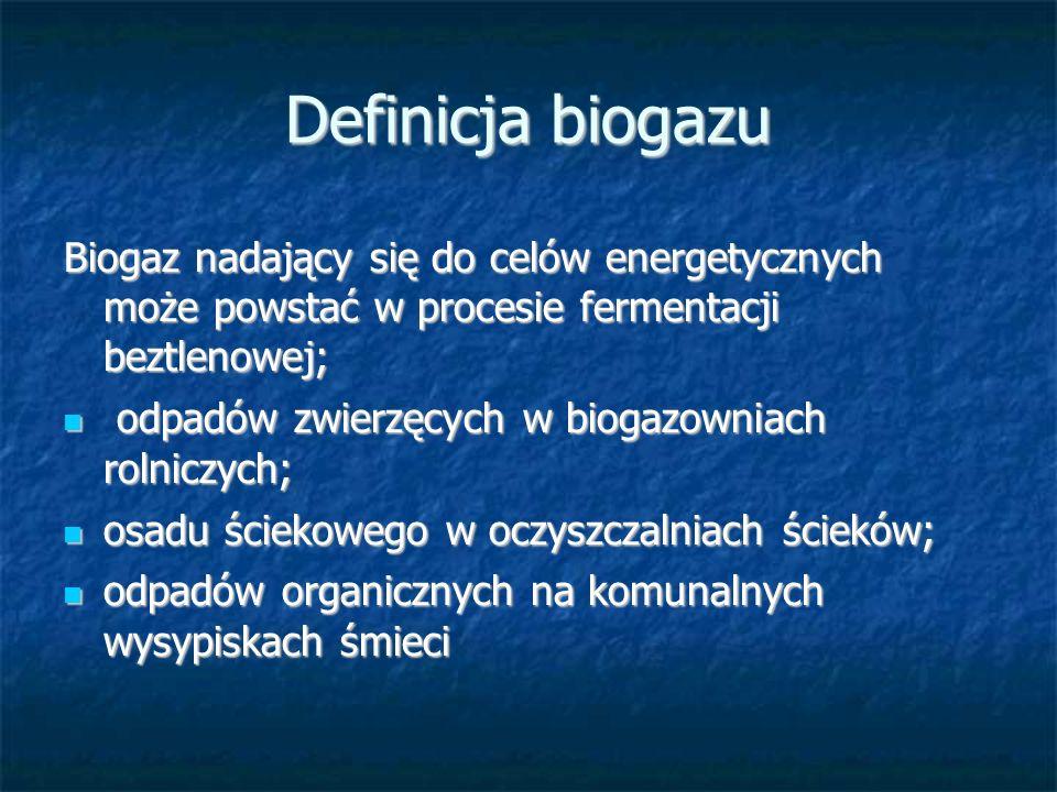 Definicja biogazu Biogaz nadający się do celów energetycznych może powstać w procesie fermentacji beztlenowej; odpadów zwierzęcych w biogazowniach rolniczych; odpadów zwierzęcych w biogazowniach rolniczych; osadu ściekowego w oczyszczalniach ścieków; osadu ściekowego w oczyszczalniach ścieków; odpadów organicznych na komunalnych wysypiskach śmieci odpadów organicznych na komunalnych wysypiskach śmieci