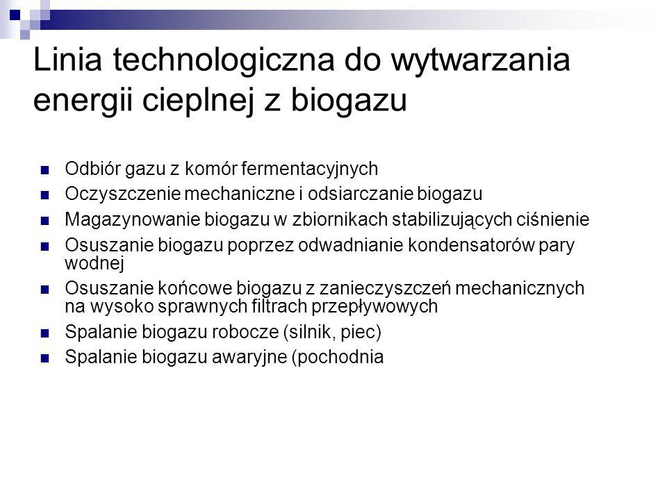 Linia technologiczna do wytwarzania energii cieplnej z biogazu Odbiór gazu z komór fermentacyjnych Oczyszczenie mechaniczne i odsiarczanie biogazu Magazynowanie biogazu w zbiornikach stabilizujących ciśnienie Osuszanie biogazu poprzez odwadnianie kondensatorów pary wodnej Osuszanie końcowe biogazu z zanieczyszczeń mechanicznych na wysoko sprawnych filtrach przepływowych Spalanie biogazu robocze (silnik, piec) Spalanie biogazu awaryjne (pochodnia