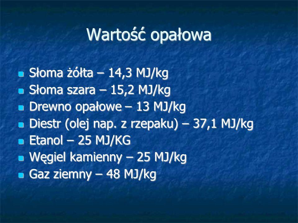 Ocena ilości odchodów zwierzęcych w Polsce