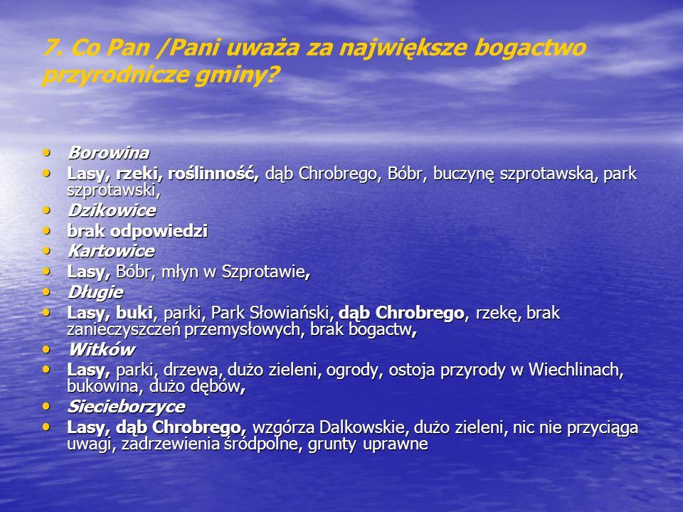 7. Co Pan /Pani uważa za największe bogactwo przyrodnicze gminy? Borowina Borowina Lasy, rzeki, roślinność, dąb Chrobrego, Bóbr, buczynę szprotawską,