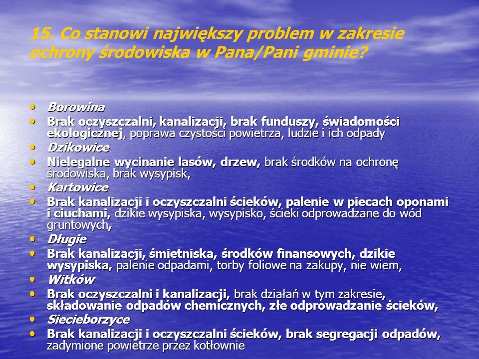 15. Co stanowi największy problem w zakresie ochrony środowiska w Pana/Pani gminie? Borowina Borowina Brak oczyszczalni, kanalizacji, brak funduszy, ś