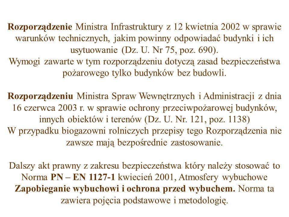 Rozporządzenie Ministra Infrastruktury z 12 kwietnia 2002 w sprawie warunków technicznych, jakim powinny odpowiadać budynki i ich usytuowanie (Dz.