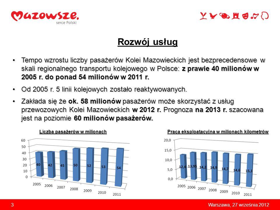 4Warszawa, 27 września 2012 Finansowanie Z roku na rok rośnie wielkość dotacji jaka jest przekazywana z budżetu województwa przez Organizatora publicznego transportu zbiorowego,Z roku na rok rośnie wielkość dotacji jaka jest przekazywana z budżetu województwa przez Organizatora publicznego transportu zbiorowego, Średni roczny wzrost dotacji w ujęciu ostatnich czterech lata wynosi 6,66%, przy jednoczesnym średnio rocznym wzroście pracy eksploatacyjnej o 1,58%.Średni roczny wzrost dotacji w ujęciu ostatnich czterech lata wynosi 6,66%, przy jednoczesnym średnio rocznym wzroście pracy eksploatacyjnej o 1,58%.