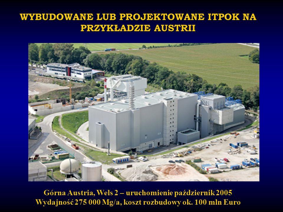 WYBUDOWANE LUB PROJEKTOWANE ITPOK NA PRZYKŁADZIE AUSTRII Górna Austria, Wels 2 – uruchomienie październik 2005 Wydajność 275 000 Mg/a, koszt rozbudowy ok.