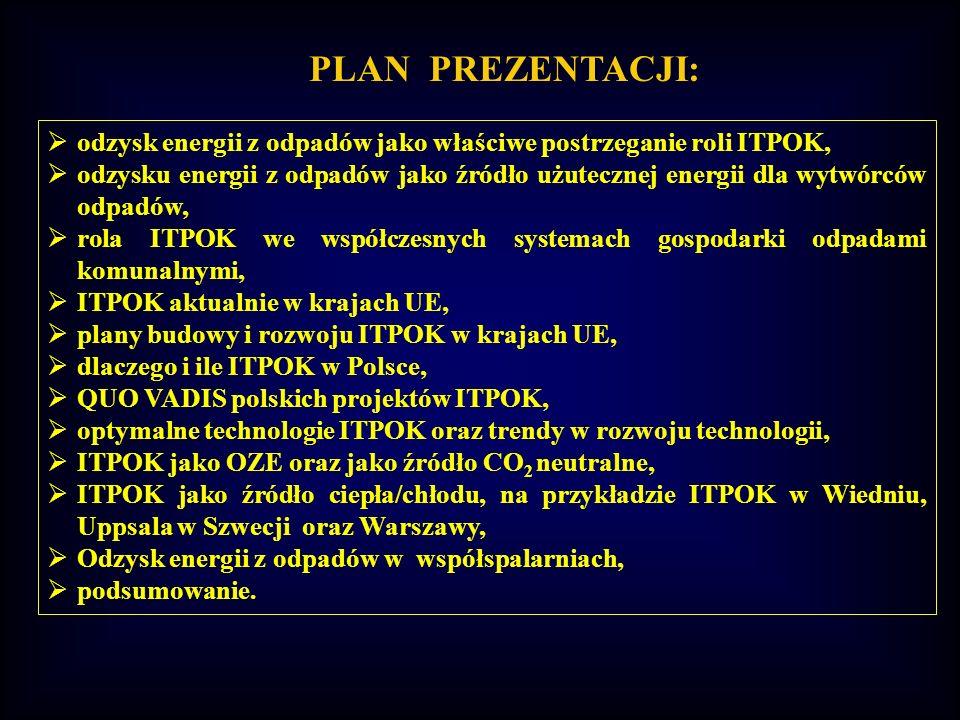 PLAN PREZENTACJI: odzysk energii z odpadów jako właściwe postrzeganie roli ITPOK, odzysku energii z odpadów jako źródło użutecznej energii dla wytwórców odpadów, rola ITPOK we współczesnych systemach gospodarki odpadami komunalnymi, ITPOK aktualnie w krajach UE, plany budowy i rozwoju ITPOK w krajach UE, dlaczego i ile ITPOK w Polsce, QUO VADIS polskich projektów ITPOK, optymalne technologie ITPOK oraz trendy w rozwoju technologii, ITPOK jako OZE oraz jako źródło CO 2 neutralne, ITPOK jako źródło ciepła/chłodu, na przykładzie ITPOK w Wiedniu, Uppsala w Szwecji oraz Warszawy, Odzysk energii z odpadów w współspalarniach, podsumowanie.