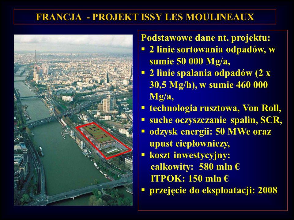 FRANCJA - PROJEKT ISSY LES MOULINEAUX Podstawowe dane nt.