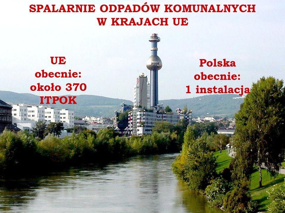 SPALARNIE ODPADÓW KOMUNALNYCH W KRAJACH UE UE obecnie: około 370 ITPOK Polska obecnie: 1 instalacja