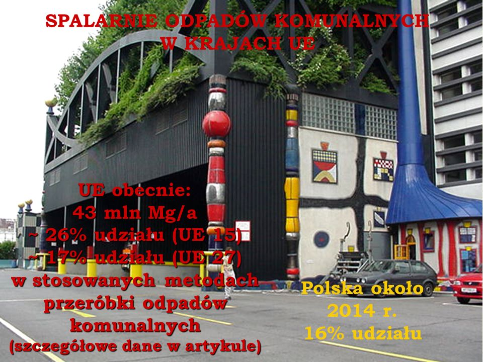 UE obecnie: 43 mln Mg/a ~ 26% udziału (UE 15) ~ 17% udziału (UE 27) w stosowanych metodach przeróbki odpadów komunalnych (szczegółowe dane w artykule) SPALARNIE ODPADÓW KOMUNALNYCH W KRAJACH UE Polska około 2014 r.