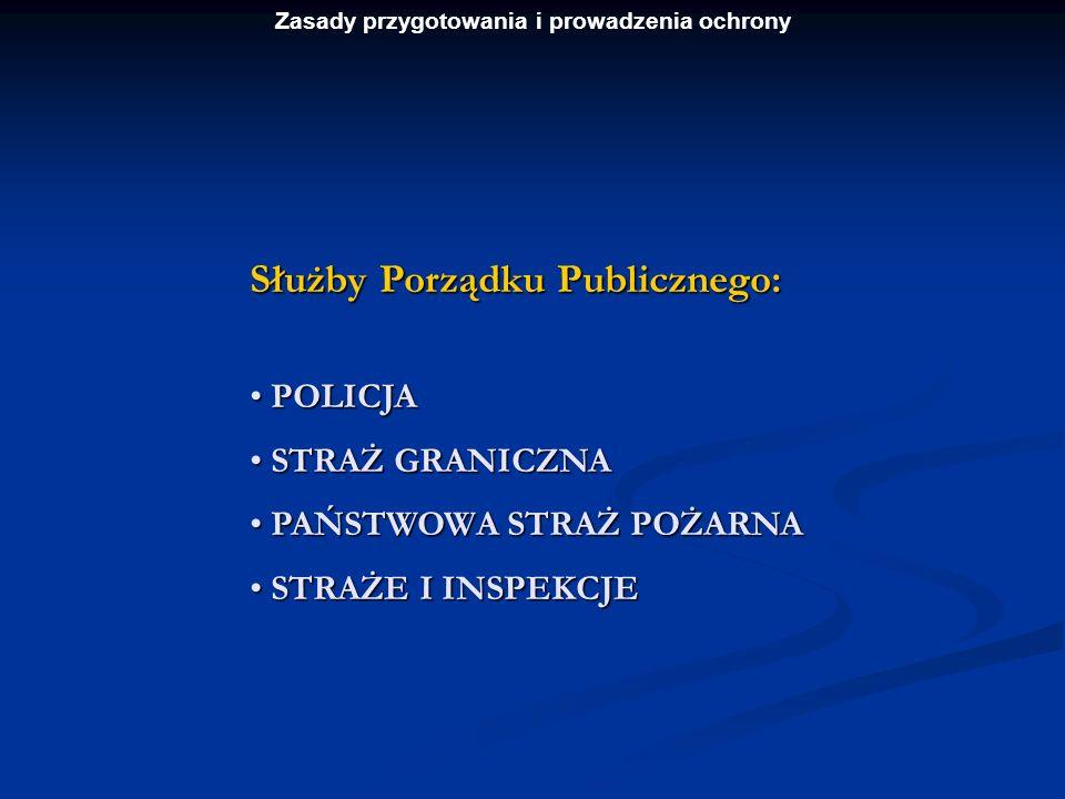 Zasady przygotowania i prowadzenia ochrony Służby Porządku Publicznego: POLICJA POLICJA STRAŻ GRANICZNA STRAŻ GRANICZNA PAŃSTWOWA STRAŻ POŻARNA PAŃSTW