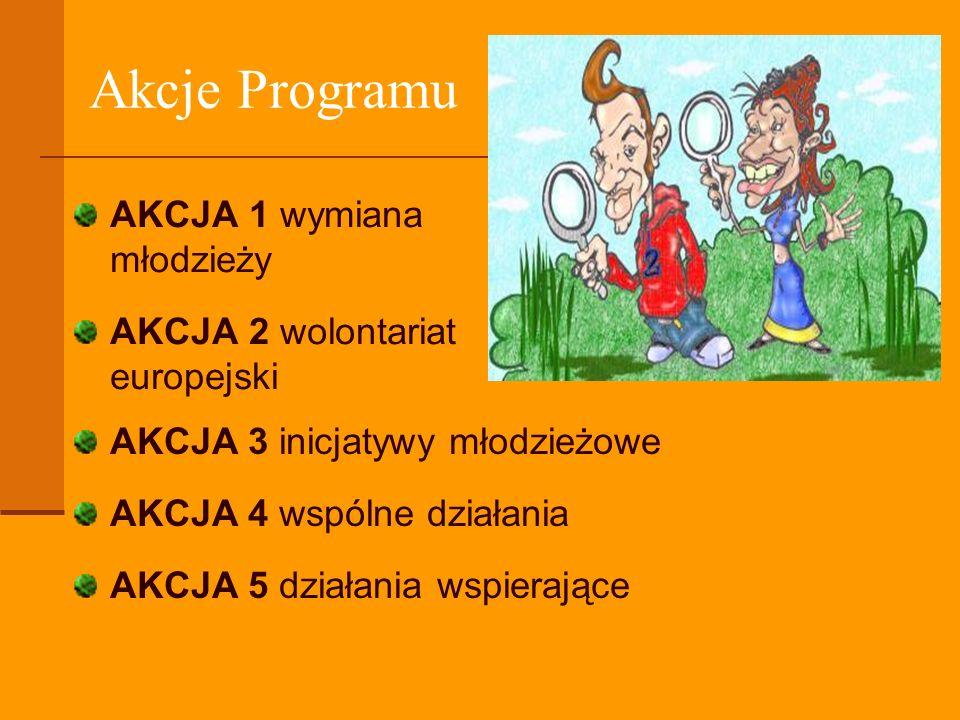 Akcje Programu AKCJA 1 wymiana młodzieży AKCJA 2 wolontariat europejski AKCJA 3 inicjatywy młodzieżowe AKCJA 4 wspólne działania AKCJA 5 działania wsp