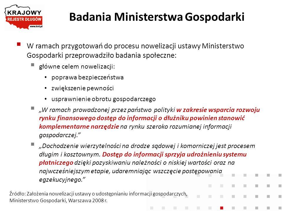 Badania Ministerstwa Gospodarki W ramach przygotowań do procesu nowelizacji ustawy Ministerstwo Gospodarki przeprowadziło badania społeczne: główne ce