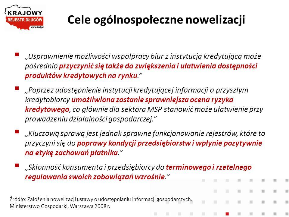 Cele ogólnospołeczne nowelizacji Usprawnienie możliwości współpracy biur z instytucją kredytującą może pośrednio przyczynić się także do zwiększenia i