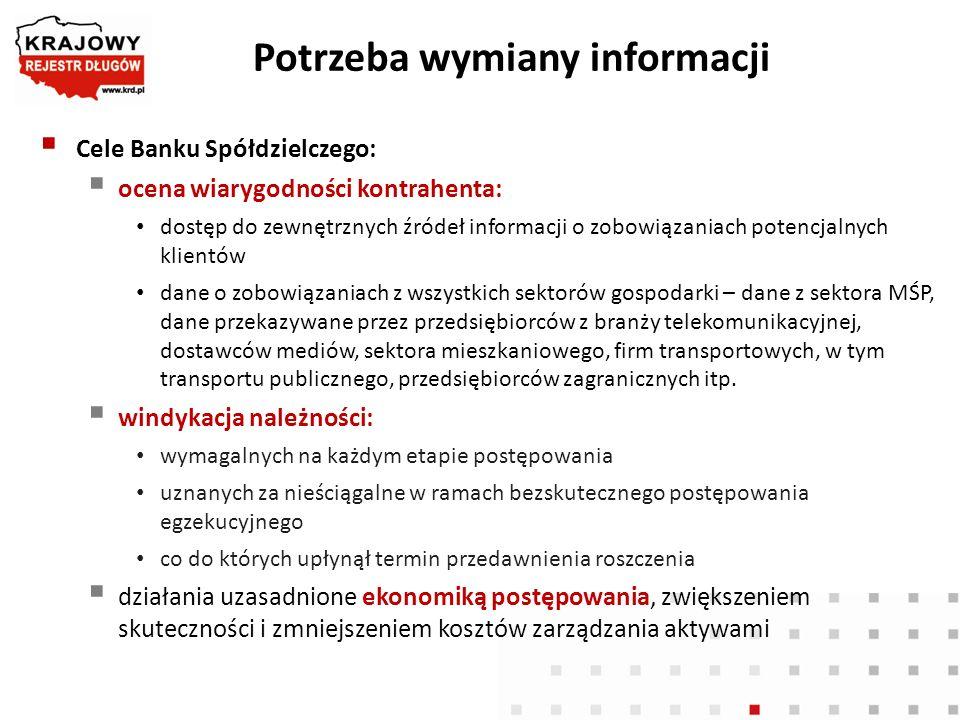 Potrzeba wymiany informacji Cele Banku Spółdzielczego: ocena wiarygodności kontrahenta: dostęp do zewnętrznych źródeł informacji o zobowiązaniach pote