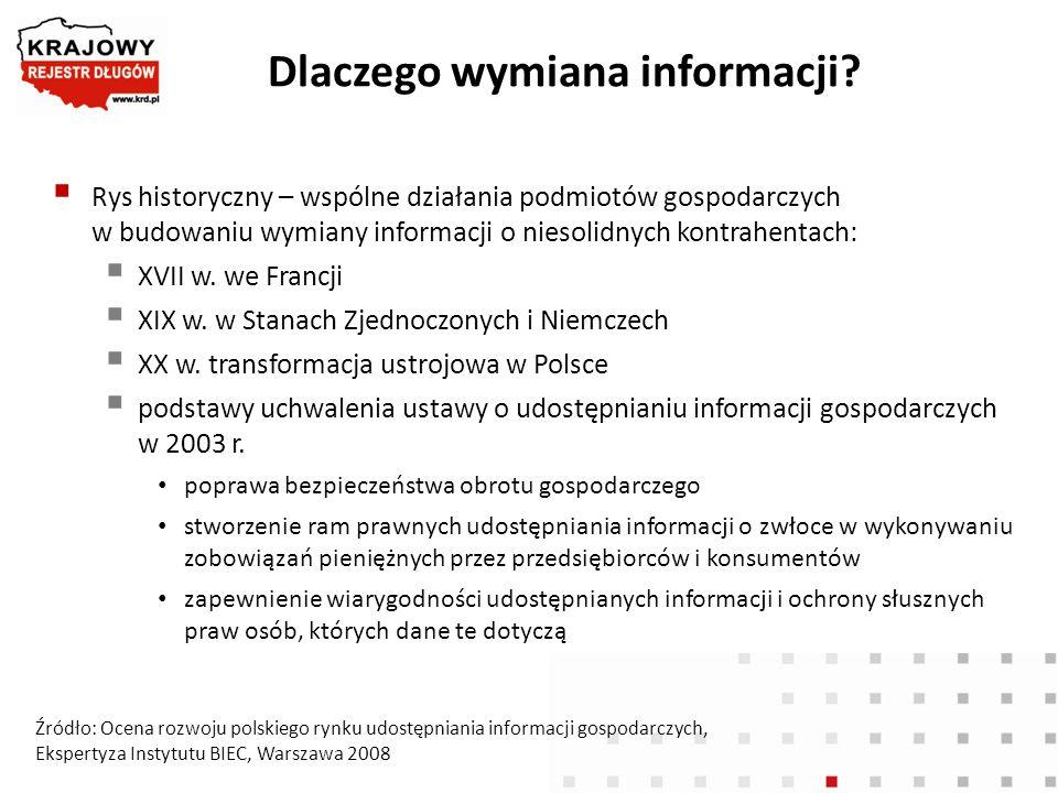 Dlaczego wymiana informacji? Rys historyczny – wspólne działania podmiotów gospodarczych w budowaniu wymiany informacji o niesolidnych kontrahentach: