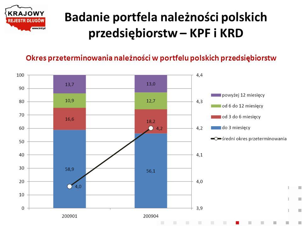 Badanie portfela należności polskich przedsiębiorstw – KPF i KRD Okres przeterminowania należności w portfelu polskich przedsiębiorstw