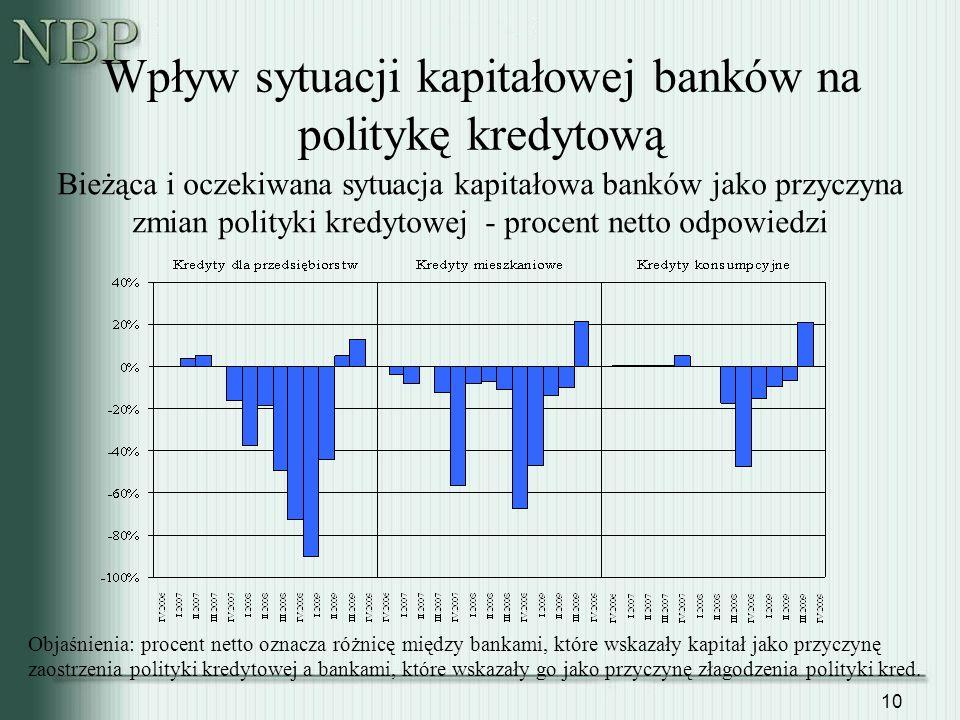 10 Wpływ sytuacji kapitałowej banków na politykę kredytową Bieżąca i oczekiwana sytuacja kapitałowa banków jako przyczyna zmian polityki kredytowej -