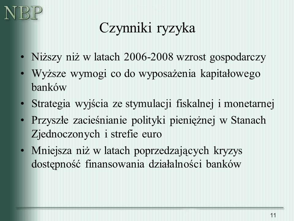 11 Czynniki ryzyka Niższy niż w latach 2006-2008 wzrost gospodarczy Wyższe wymogi co do wyposażenia kapitałowego banków Strategia wyjścia ze stymulacj