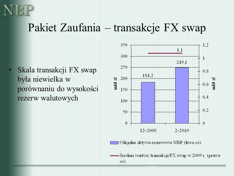 Pakiet Zaufania – transakcje FX swap Skala transakcji FX swap była niewielka w porównaniu do wysokości rezerw walutowych