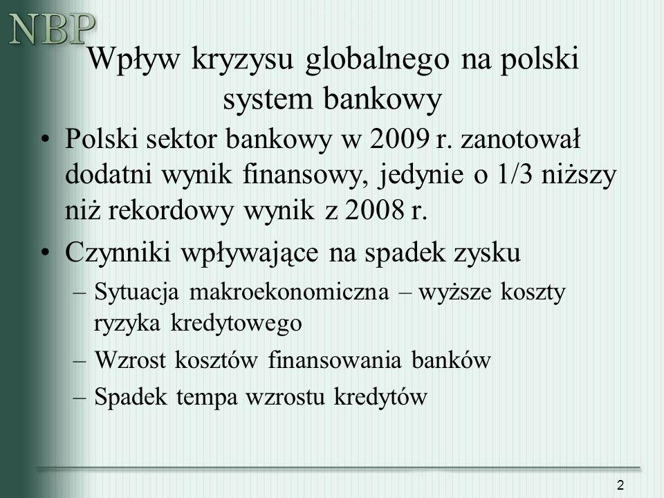 2 Wpływ kryzysu globalnego na polski system bankowy Polski sektor bankowy w 2009 r. zanotował dodatni wynik finansowy, jedynie o 1/3 niższy niż rekord