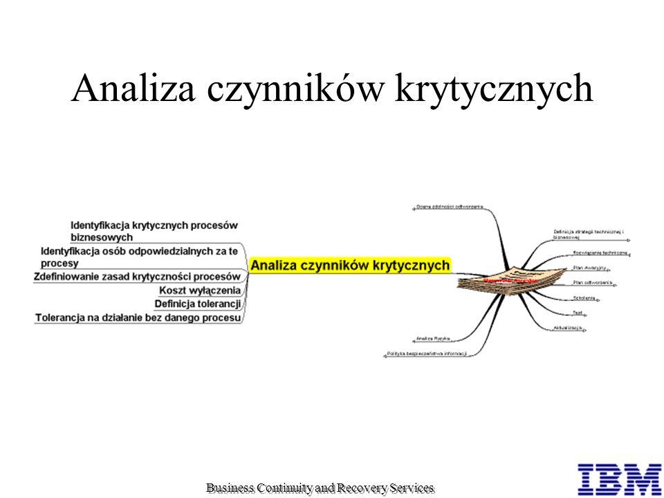 Analiza czynników krytycznych Business Continuity and Recovery Services