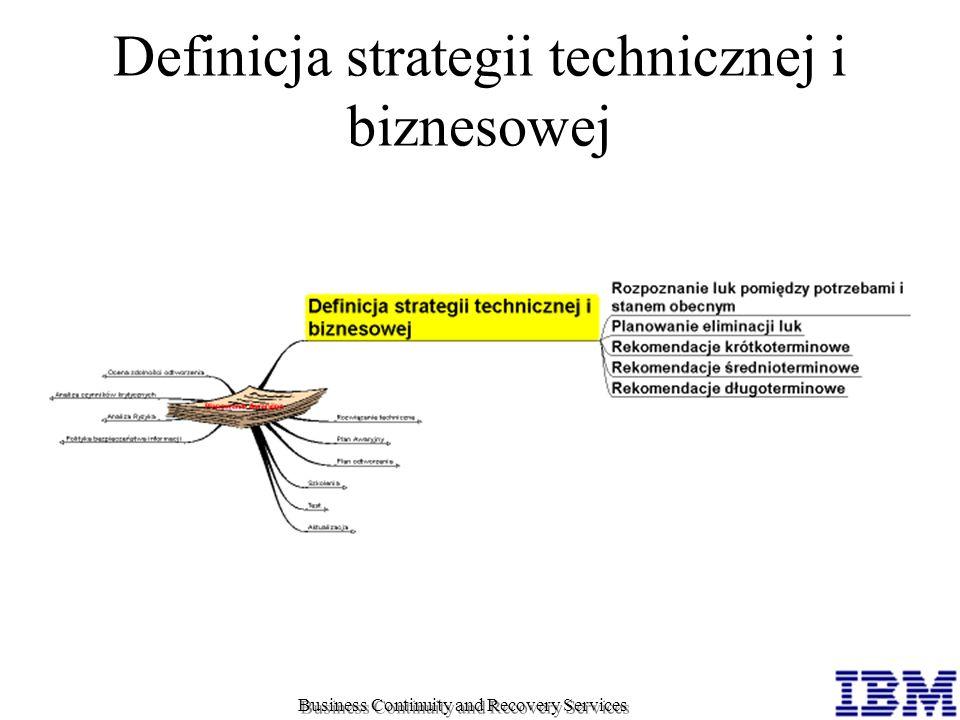 Definicja strategii technicznej i biznesowej Business Continuity and Recovery Services