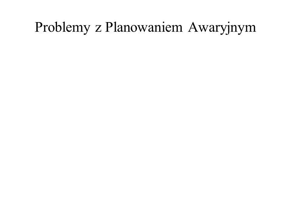 Problemy z Planowaniem Awaryjnym