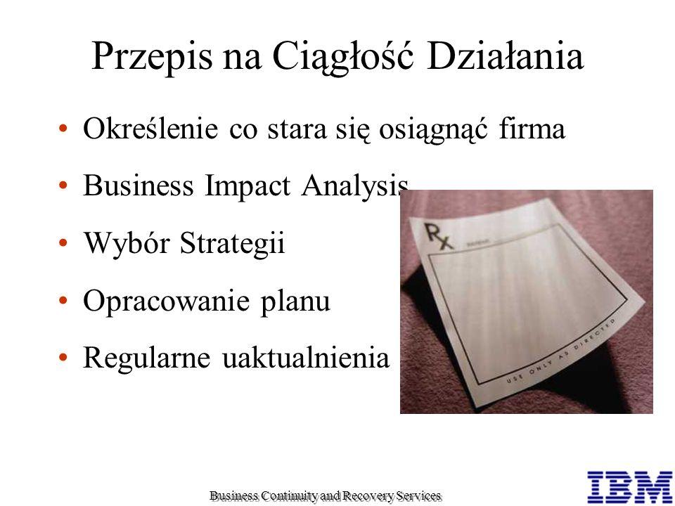 Przepis na Ciągłość Działania Określenie co stara się osiągnąć firma Business Impact Analysis Wybór Strategii Opracowanie planu Regularne uaktualnieni