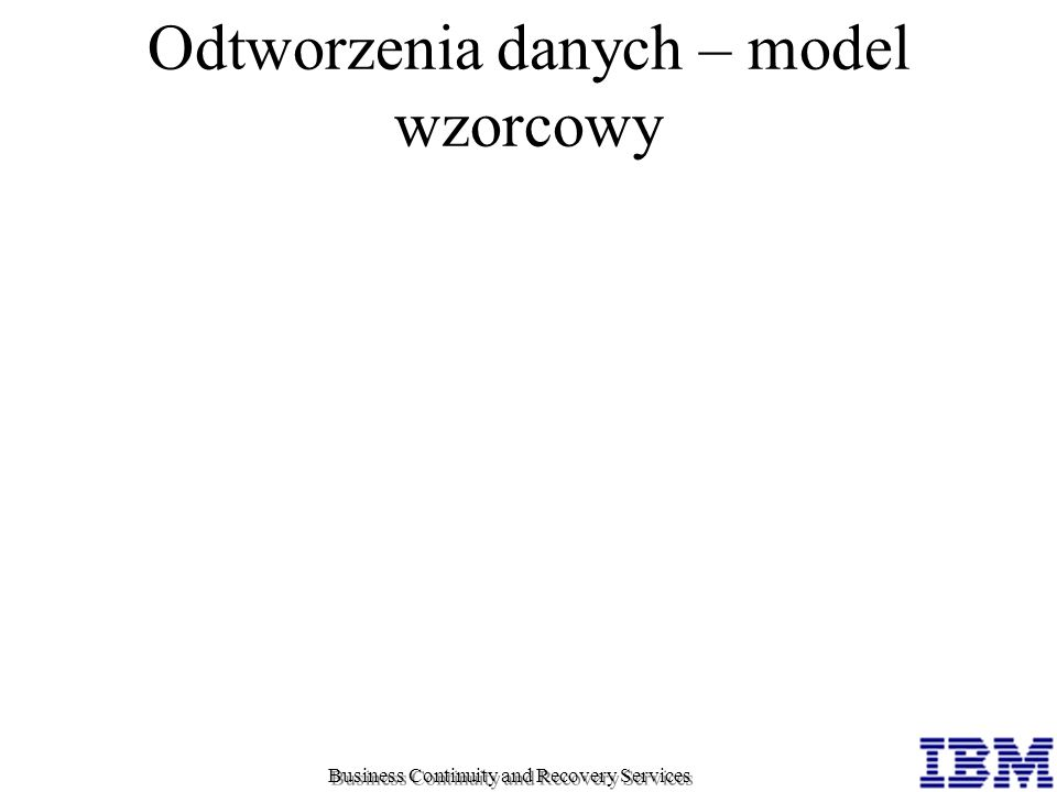 Odtworzenia danych – model wzorcowy Business Continuity and Recovery Services