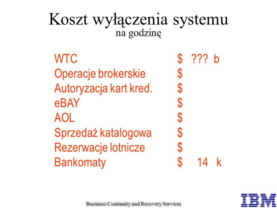 Koszty zapobiegania Czas Pieniądze Business Continuity and Recovery Services